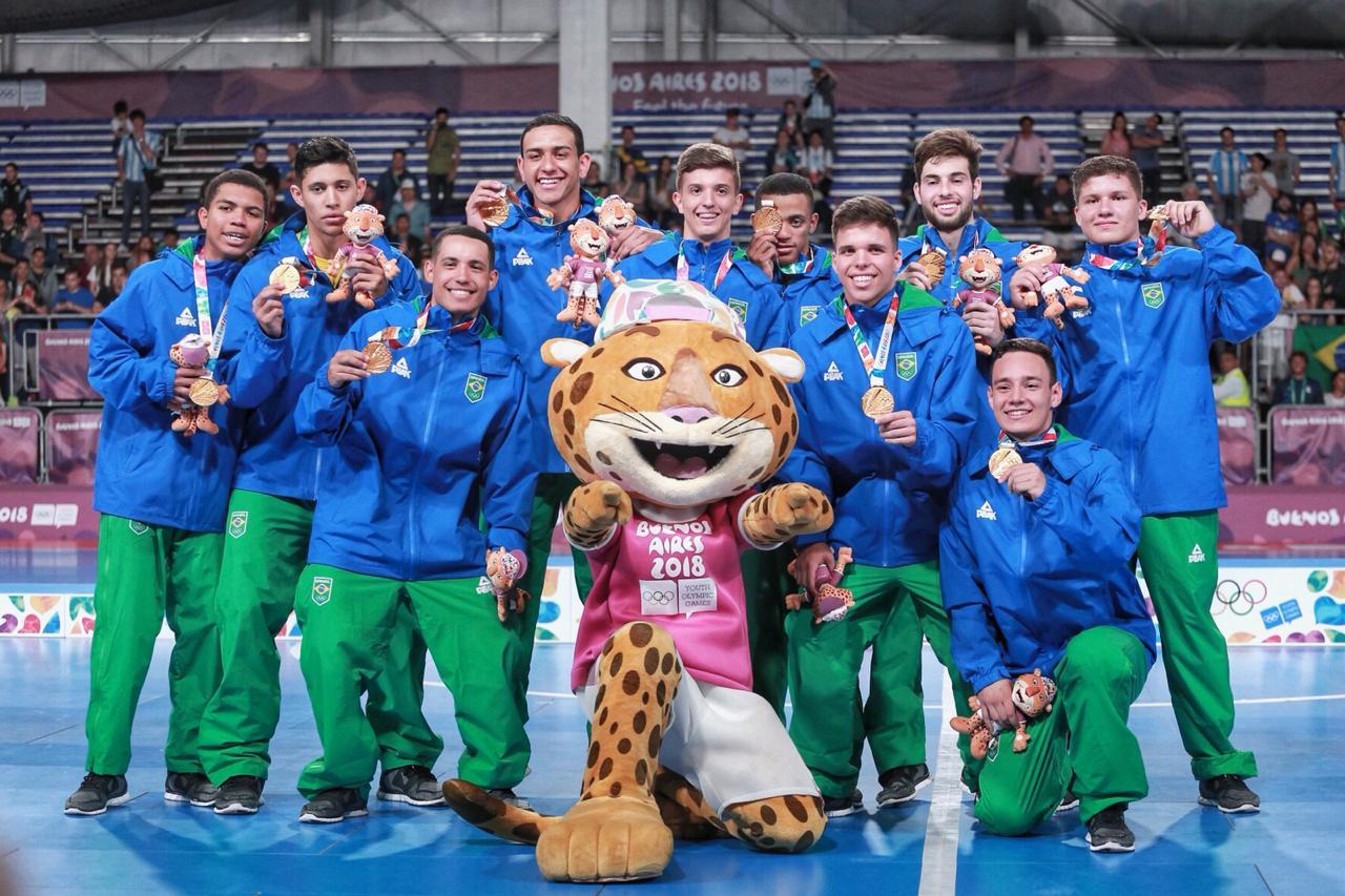 Jogos Olímpicos da Juventude - Buenos Aires 2018 — Rede do Esporte 8a21ea344ddf6